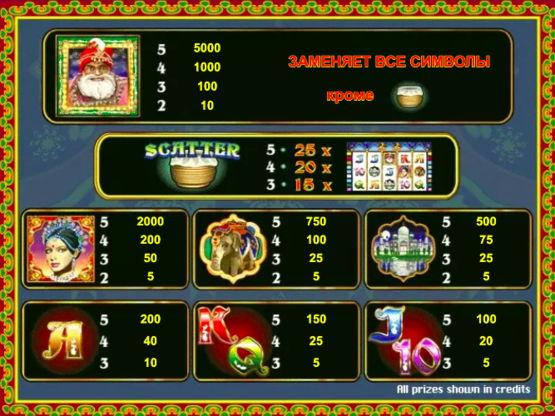 автоматы richesofindia игровые азартные